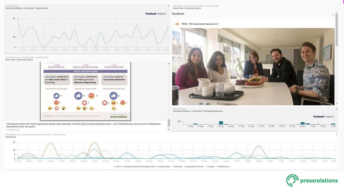 Screenshot NewsRadar® - Dashboard: Facebook in der Übersicht | pressrelations