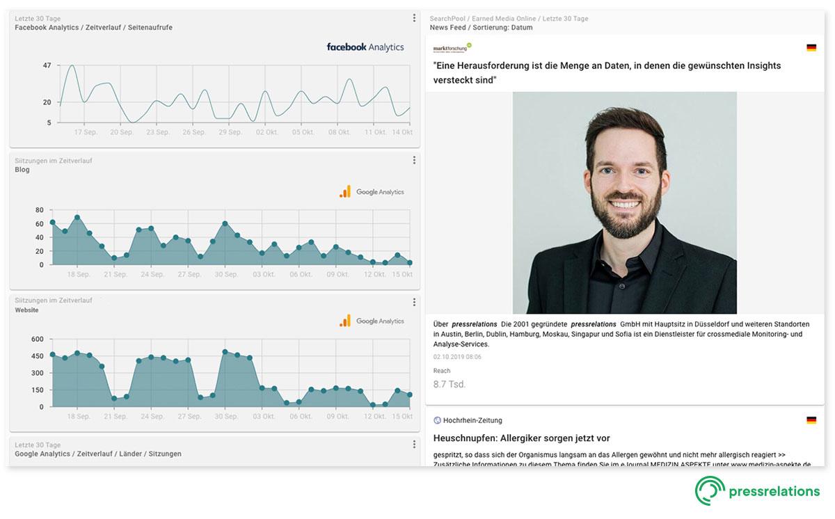 Screenshot NewsRadar® - Dashboard: Earned Media und Traffic | pressrelations