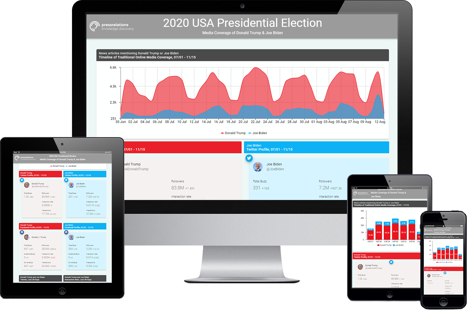 Das Infoboard zeigt in Echtzeit die wichtigsten Themen der US-Wahl in etablierten & alternativen Medien.