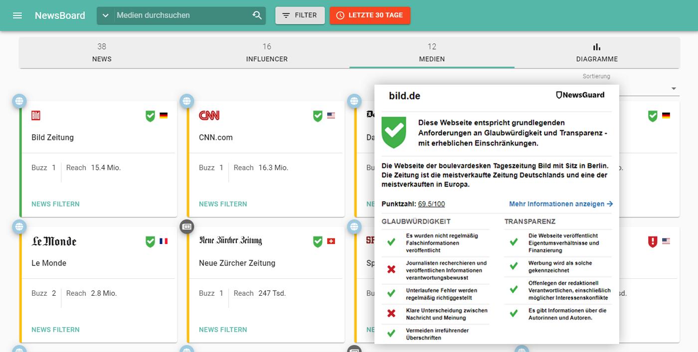 Newsradar Features Fake News Monitoring pressrelations