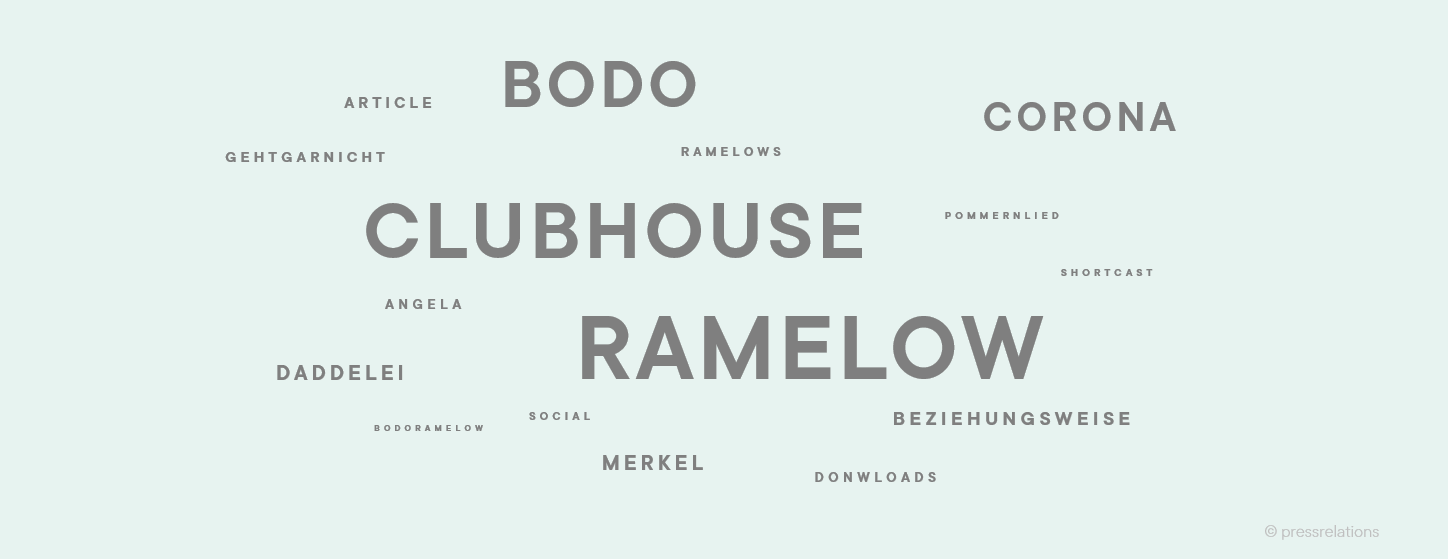 Clubhouse Hashtag Cloud pressrelations