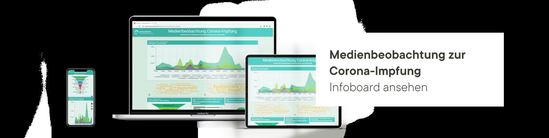 Medienbebeobachtung Corona Impfung